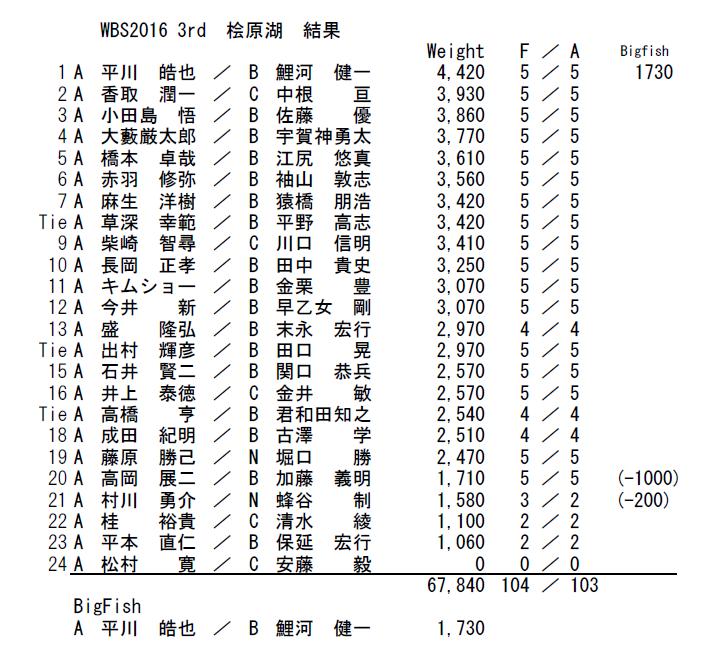 3rd_Hibara